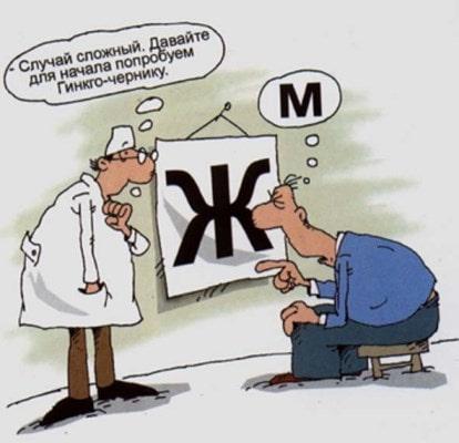 день офтальмолога картинки с поздравлением