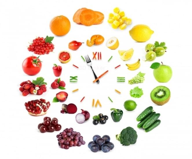 часы из овощей красивые
